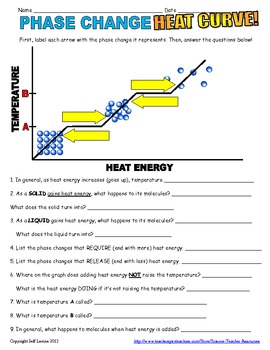 Phase Change Heat Curve Wor... by Science Teacher Resources ...