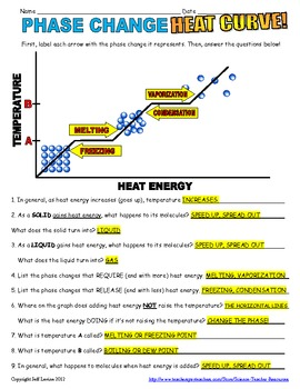 phase change heat curve worksheet free review included tpt. Black Bedroom Furniture Sets. Home Design Ideas