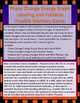 Phase Change Heat Energy Transfer Labeling, Foldable and Memory Game