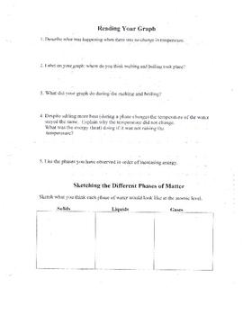 Phase Change Lab (states matter)