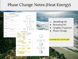 Phase Change Notes & Diagram