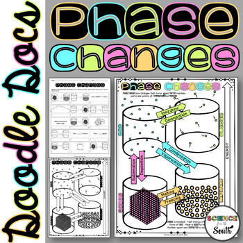 Phase Changes Graphic Organizer for Your Middle and High School Students