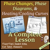 Phase Changes, Phase Diagrams, & Heating/Cooling Curves