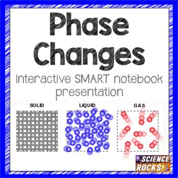 Phase Changes SMART notebook presentation