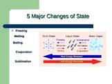 Phase Changes: States of Matter Presentation