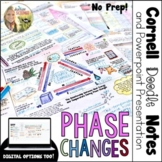 Phase Changes and Heat Energy Cornell Doodle Notes and PowerPoint