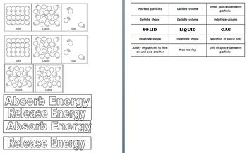 Phase Changes and energy booklet