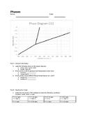 Phase Diagram Practice Sheet