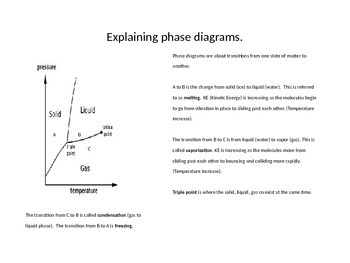 Phase Diagrams-Liquid, Solid, and Gas Phases