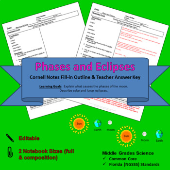 Phases & Eclipses Cornell Notes #22