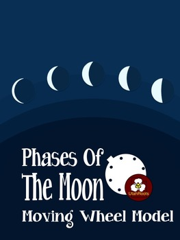 Moon Phases - Moving Wheel Model