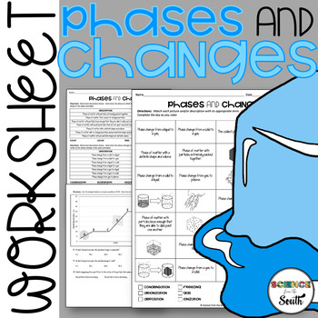 Phases and Changes Worksheet for Review or Assessment