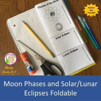 Phases and Eclipses Foldable