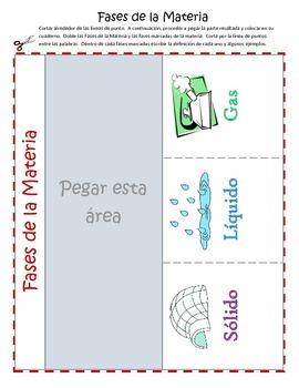 Phases of Matter: Fases de la Materia SPANISH