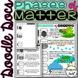 Phases of Matter Graphic Organizer to Use for Interactive Notes or Review
