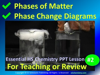 Phases of Matter, Phase Change Diagrams- Teaching & Review PPT Lesson #2