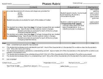 Phases of Matter Project Rubric
