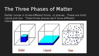 Phases of Matter Slide Show