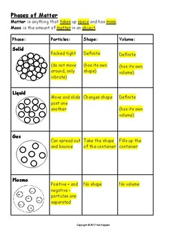Phases of Matter/States of Matter Notes