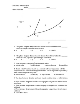 Phases of Matter and Intermolecular Forces Practice Quiz