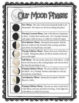 Phases of the Moon: Center and Activity Packet