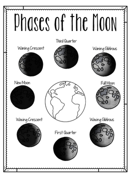 Phases of the Moon Anchor Chart