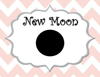 Phases of the Moon: Bulleton Board Posters