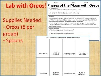 Phases of the Moon Bundle