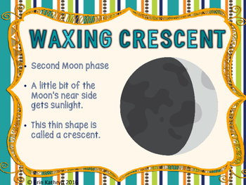 Phases of the Moon Classroom Posters