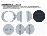 Phases of the Moon Cut Out Manipulative