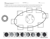 Phases of the Moon Cut and Paste Worksheet