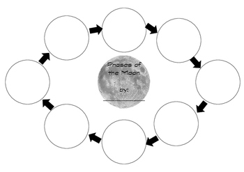Phases of the Moon Cycle Cut and Paste