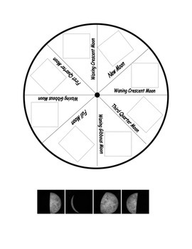 Phases of the Moon Dial