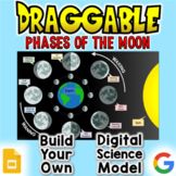 Phases of the Moon - Digital Draggable Science Model