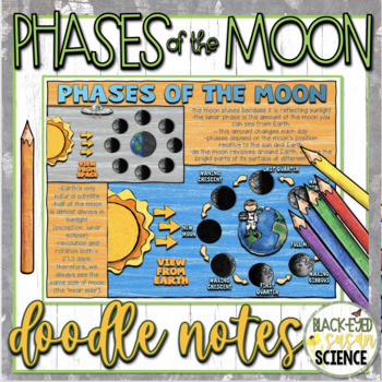 Phases of the Moon Squiggle Sheets & Understanding Checkpoint (quiz) [NGSS]
