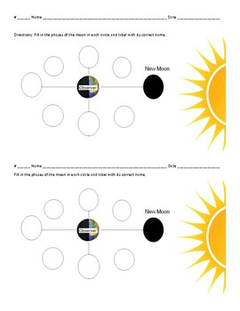 Phases of the Moon Fill in