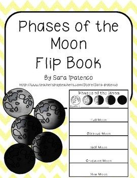 Phases of the Moon Flip Book