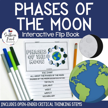 Phases of the Moon Interactive Flip Book