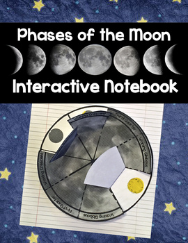 Phases of the Moon - Interactive Notebook