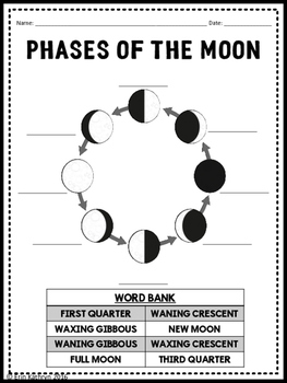 Phases of the Moon Matching Flash Card Activity (w/ worksheet)