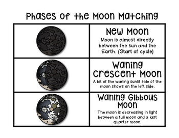 Phases of the Moon Matching Game or Flash Cards Set