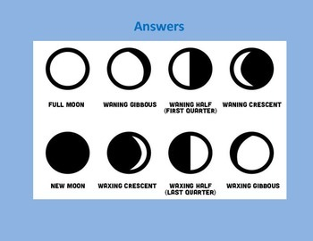 Phases of the Moon Memory Game