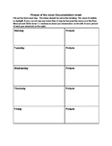 Phases of the Moon Observation Sheet