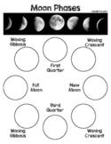 Phases of the Moon Oreo Activity