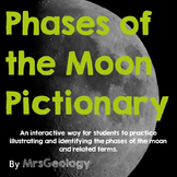 Phases of the Moon Pictionary