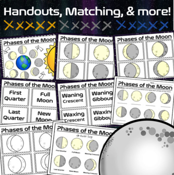 Phases of the Moon Posters Signs Handout Matching Activity Printable Outer Space