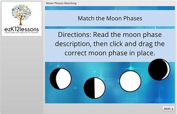 Phases of the Moon Powerpoint