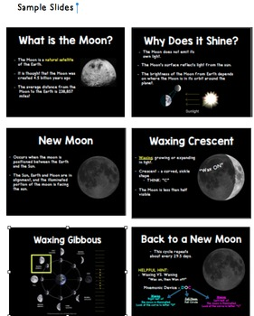 Phases of the Moon PowerPoint/Keynote/PDF