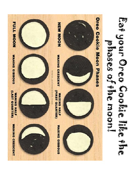 Phases of the Moon -STUDENT ACTIVITY