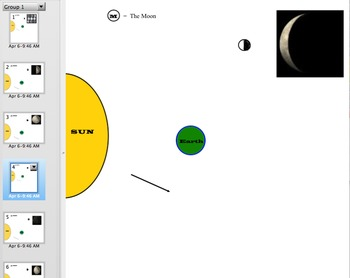 Phases of the Moon Smartboard Activity